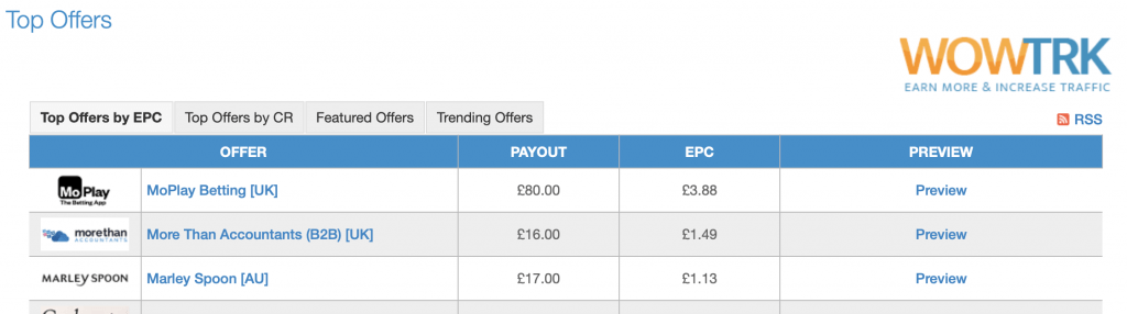 Top Offers by EPC